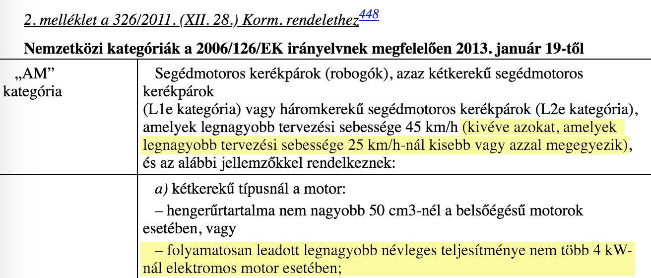 elektromos kerékpár jogszabály 2021